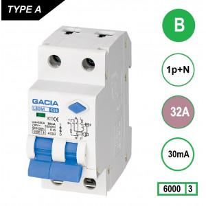 GACIA L80M aardlekautomaat 1p+n B32 30mA