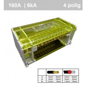 Schotman Elektro - SEP CVT1411 verdeelset verdeelblok verdeeltrap 160A