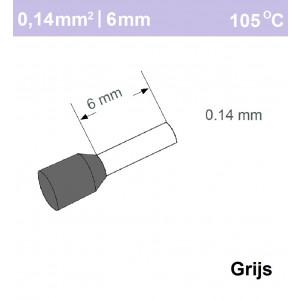 Schotman Elektro - SEP adereindhuls enkelvoudig 0,14mm2 lengte 6mm geisoleerd
